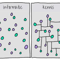 informatie vs kennis