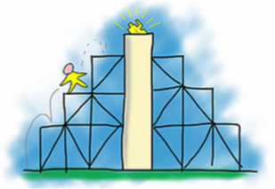 Scaffolding; een steiger bouwen voor stevige Habits of Mind