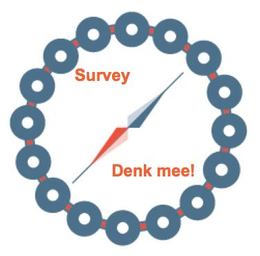 Survey – Denk mee!
